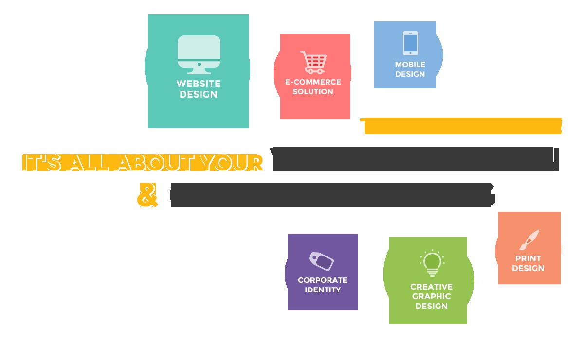 Best Freelance Web Designer India | USA | UK | Germany - Elogicsoft com