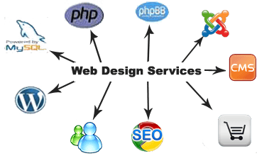 Team Elogicsoft provides best web design and web development services in php, mysql, wordpress, html5, css3, ecommerce at reasonable cost